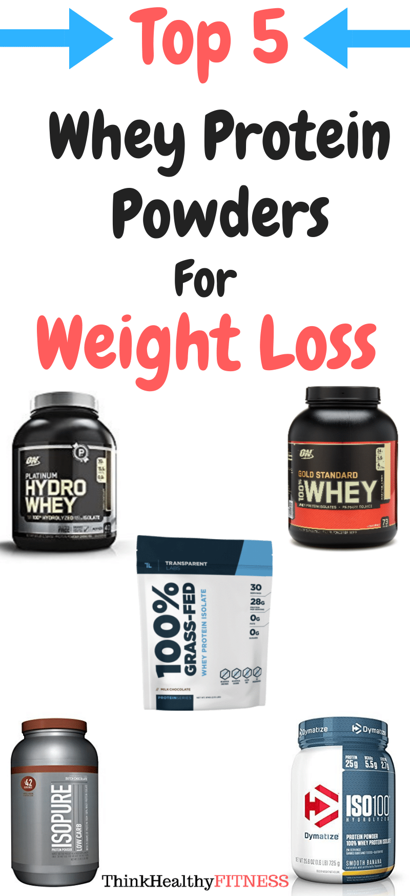 Best Whey Protein Isolates to Lose Weight