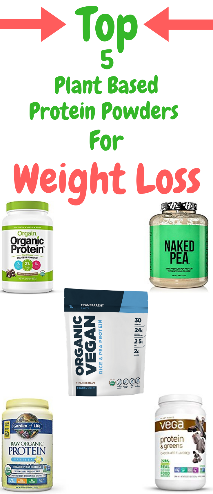 best plant protein powders for weight loss